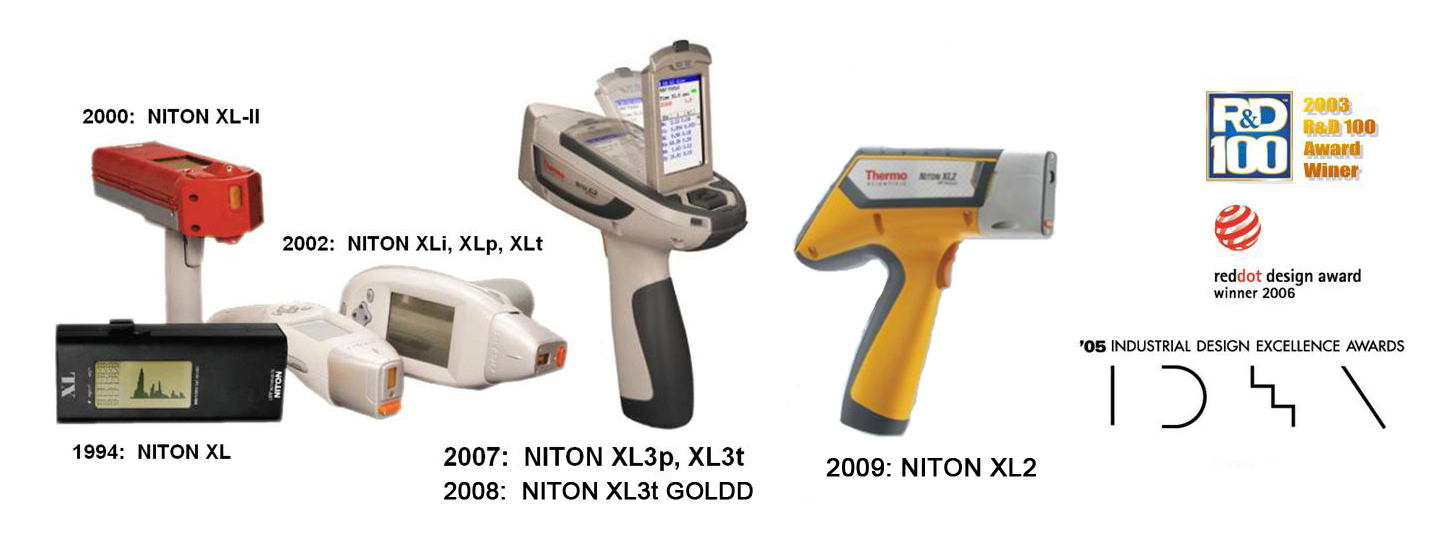 Niton analyzers history and awards